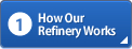 1: How Our Refinery Work