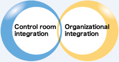 Effective Control Room Integration